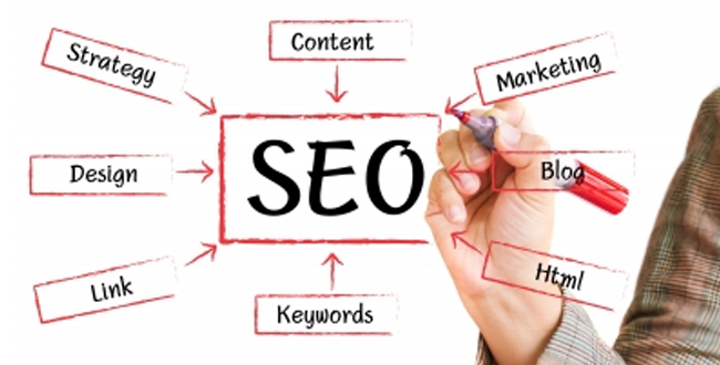 SEO Copywriting for Senior Care